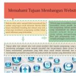Langkah-Langkah Membangun Website